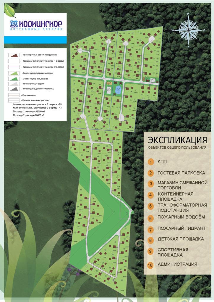 Коркинское - Генплан